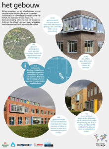 Infographic Mondial College